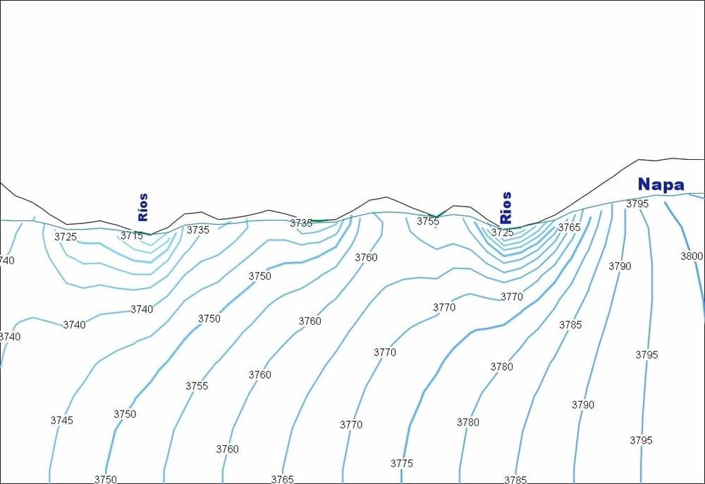Esquema del flujo de aguas subterráneas, la napa freática y su aporte de flujo base a los cursos de agua.