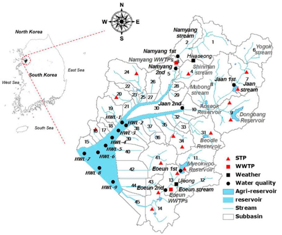 Descripción de la Cuenca del Reservorio Hwaseong.