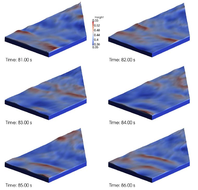 Fig. 8: Altura de la superficie libre para el caso de dirección irregular. Altura en m.