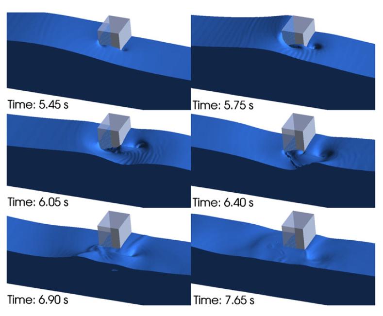 Fig.6: Evolución de la superficie libre cuando la ola interactúa con el obstáculo impermeable.