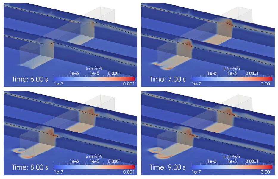 Fig. 11: Ola solitaria: generación de energía cinética turbulenta.