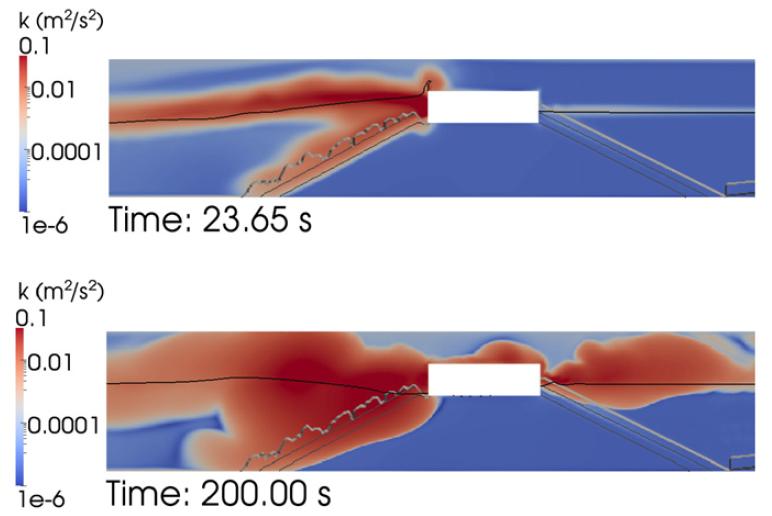 Fig. 10: Nivel de la energía cinética turbulenta alrededor de la estructura para el primer impacto de ola y para t = 200s.