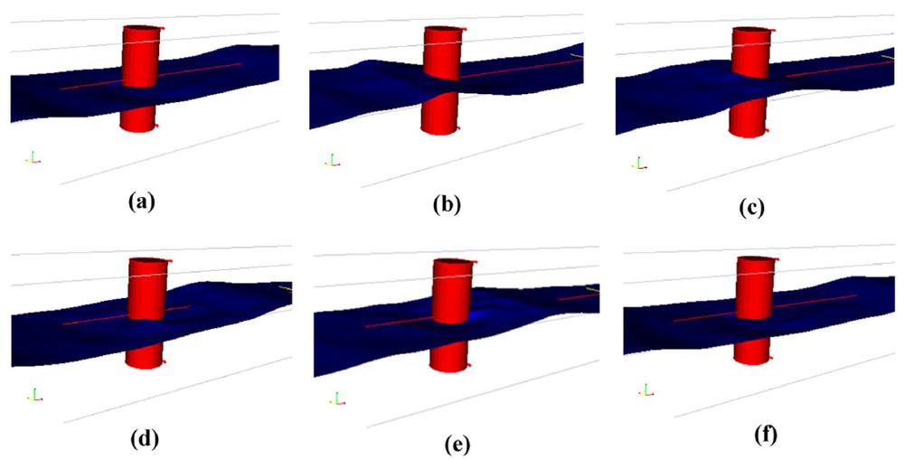 Fig. 3: Perfil de las olas bajo diferentes periodos de tiempo.