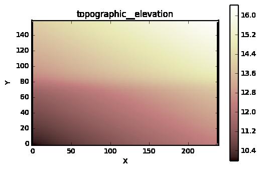 Vista aérea de las elevaciones finales del talud