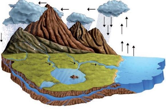 HidrogeologiaBasica.png