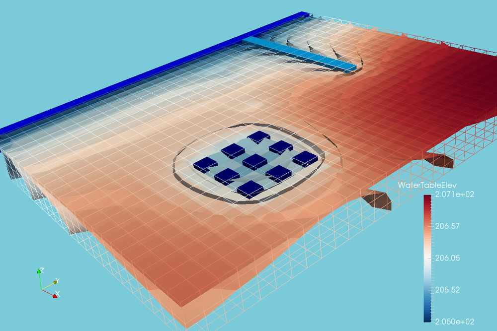 MODFLOW6BasicExample_IsometricViewWaterTablewithEquipotentialSurfacesandBC.png