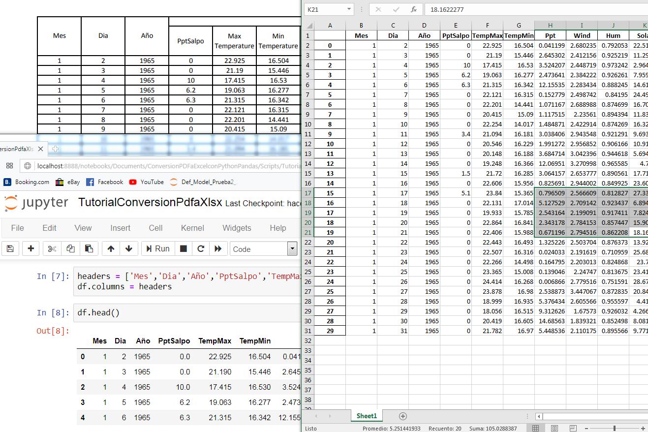 Tutorial de Conversión de PDFs a Excel con Python Pandas