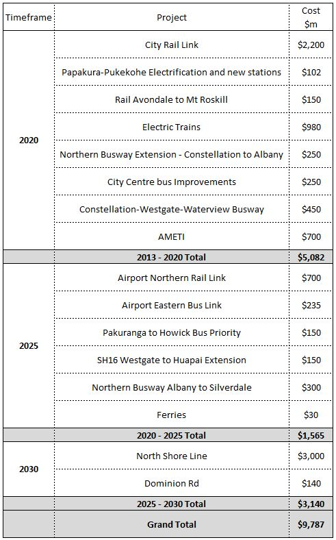 CFN-Costs-1.jpg