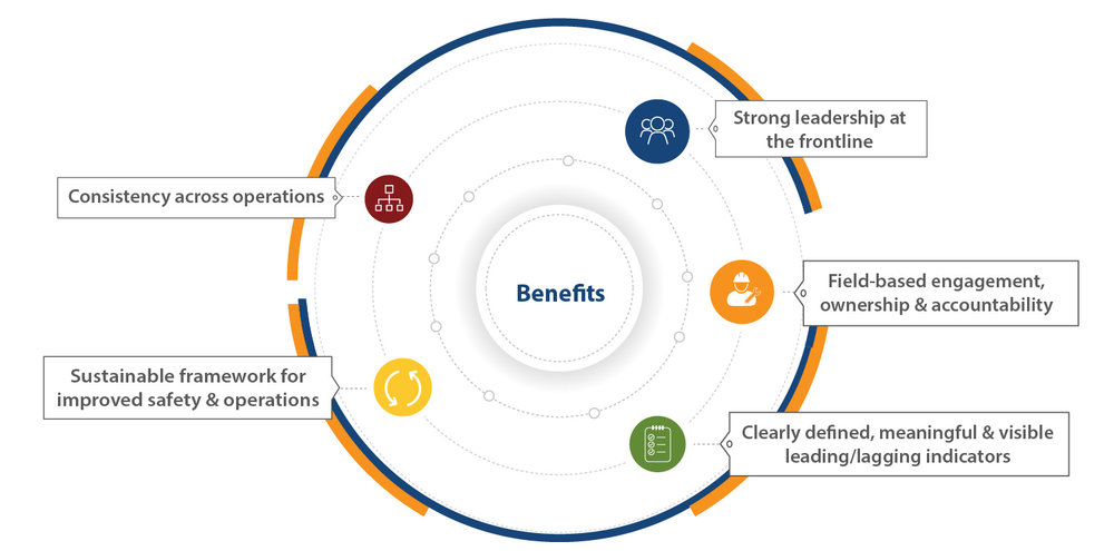 Safety Excellence Benefits-80.jpg