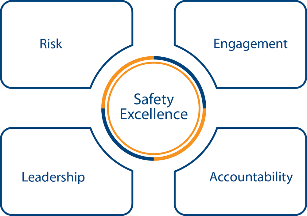 Safety Excellence - Full.png