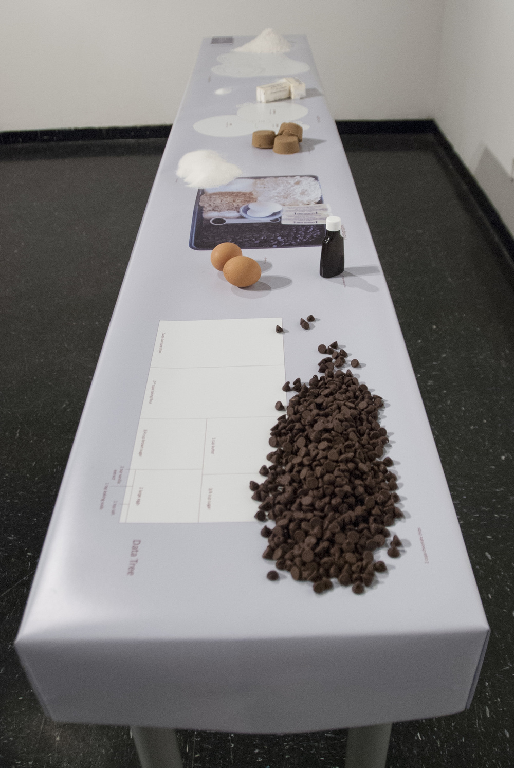 Full length of the  Ingredient Table.