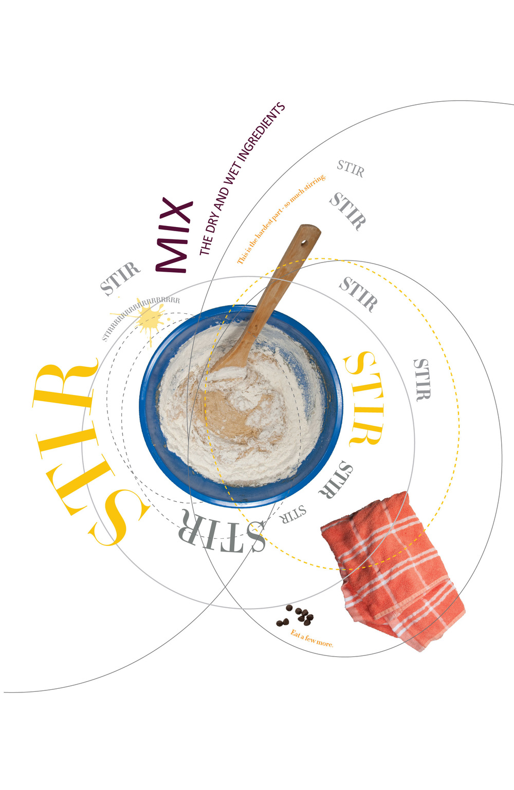 Detail of mixing the wet and dry ingredient section.