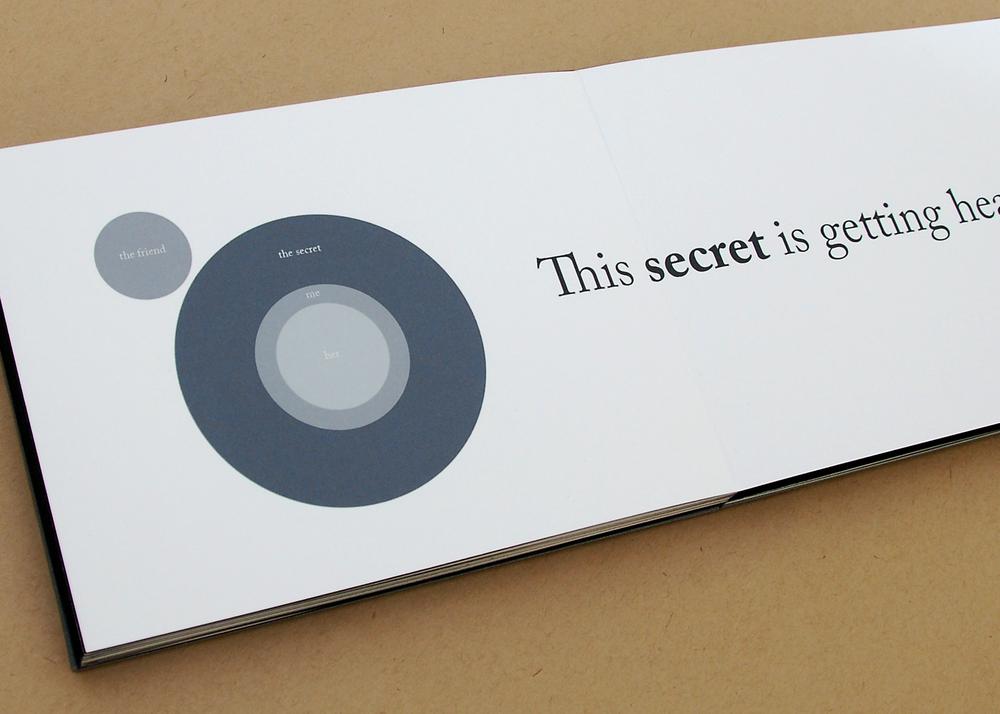 Secret Book - sample spread.