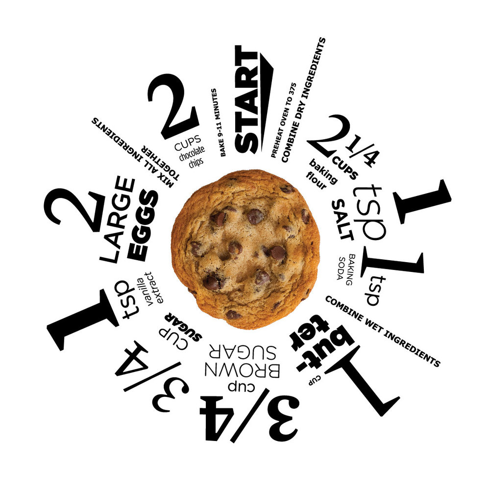 Cookiegraphic-ChocolateChip-TYPE-SS_1200px.jpg
