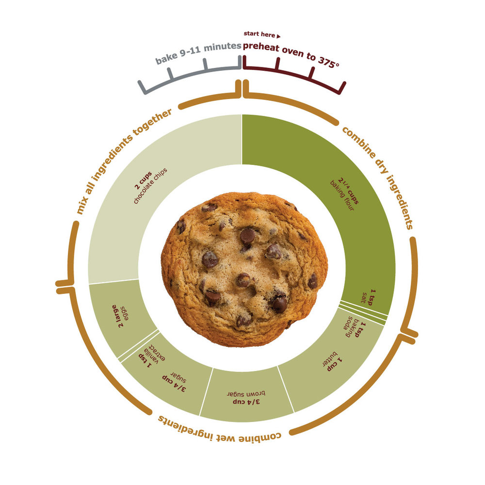 Cookiegraphic-ChocolateChip-OLD-SS_1200px.jpg