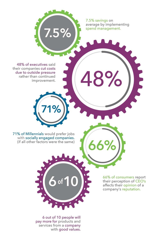 Infographics_v1_Gears3-1_SS.jpg