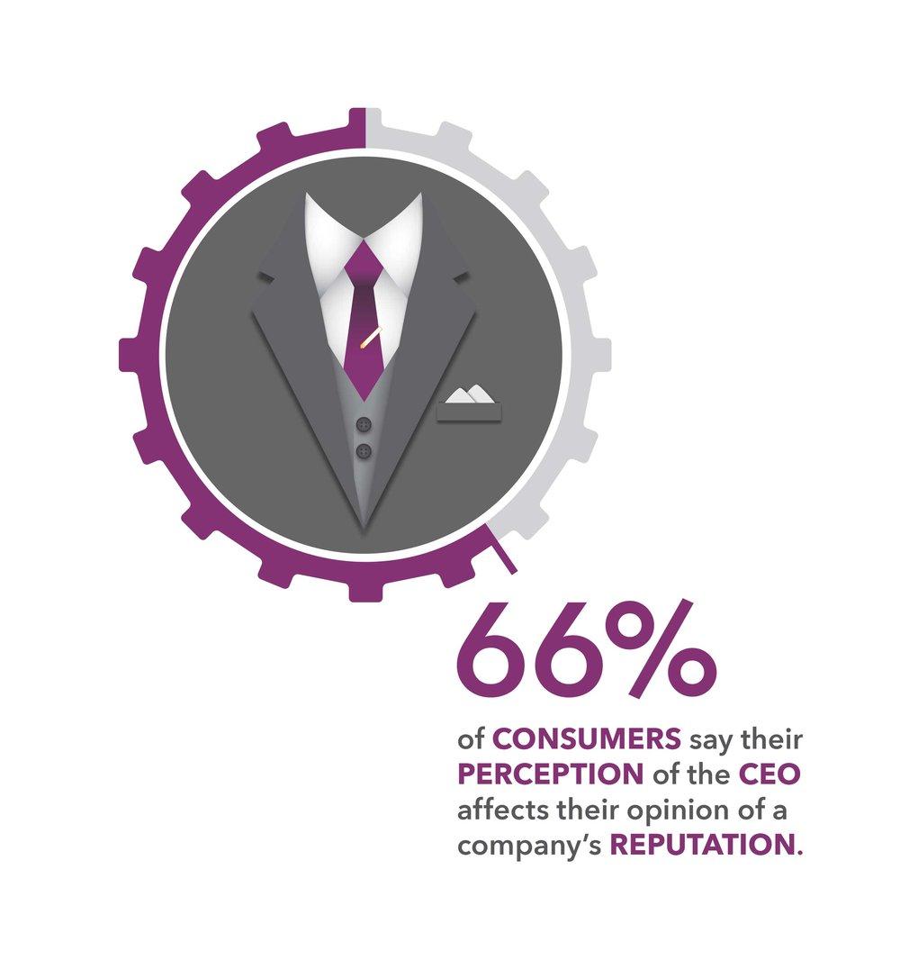 Infographics_v1_66%Suit_SS.jpg