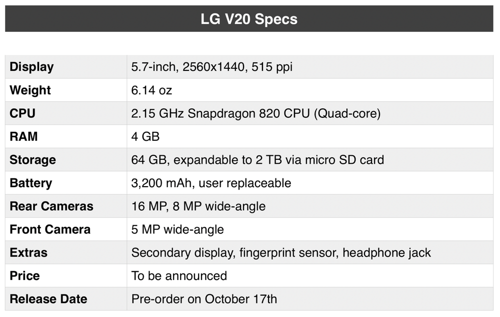 lg-v20-final-specs.jpg.png