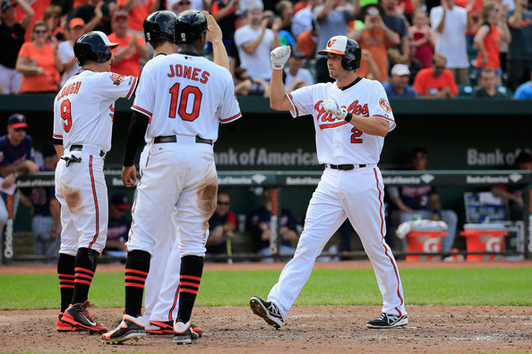 Adam+Jones+Minnesota+Twins+v+Baltimore+Orioles+ml15DQ24ZDOl.jpg