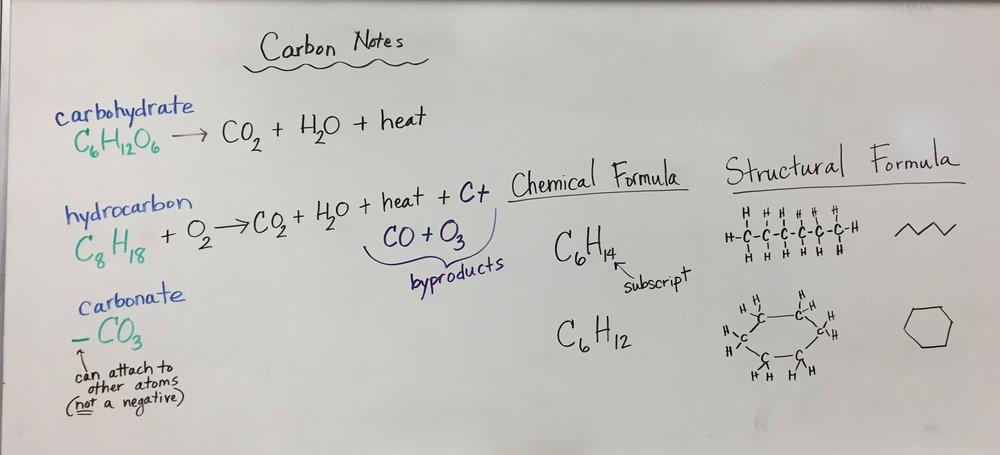 Carbon Notes