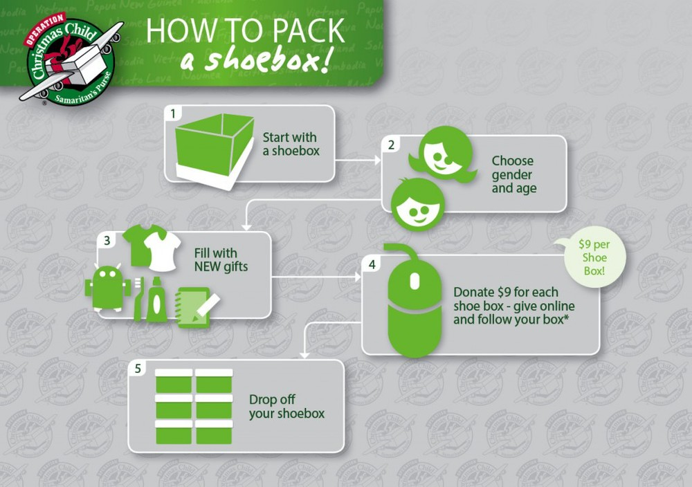 OCC-HOW-TO-PACK-A-SHOEBOX-PRINT-LR-final22-1024x721.jpg
