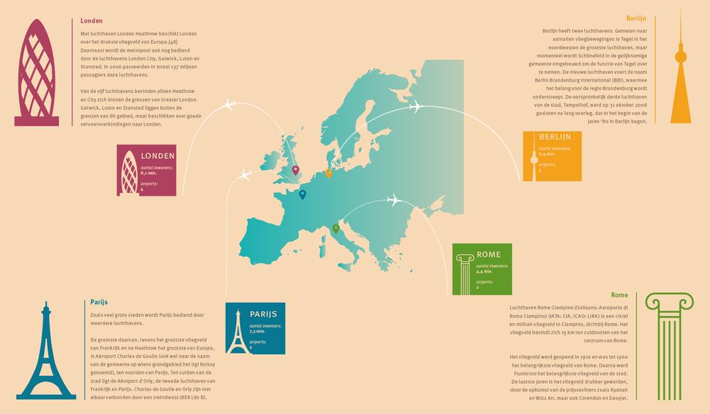 studio_sigmon_infographic_airports