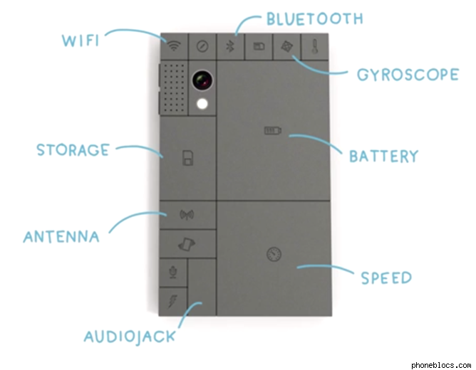 phone-blocs-diagram-e1378890005314