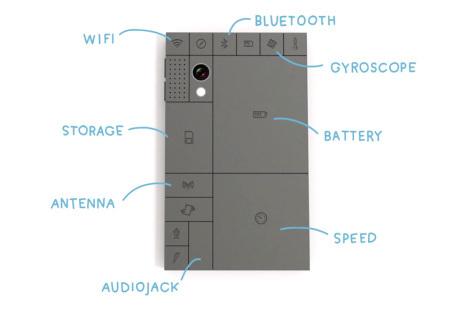 phonebloks-schema.jpg