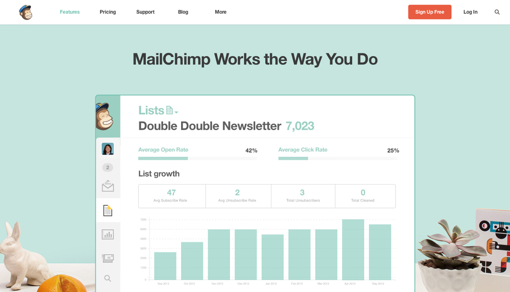 MailChimp's welcoming functional pages