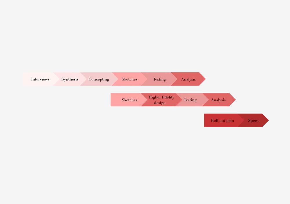 Process02.jpg