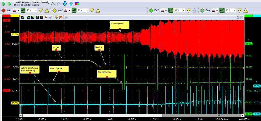 Meting met automotive labscoop: De motor slaat nu wel aan