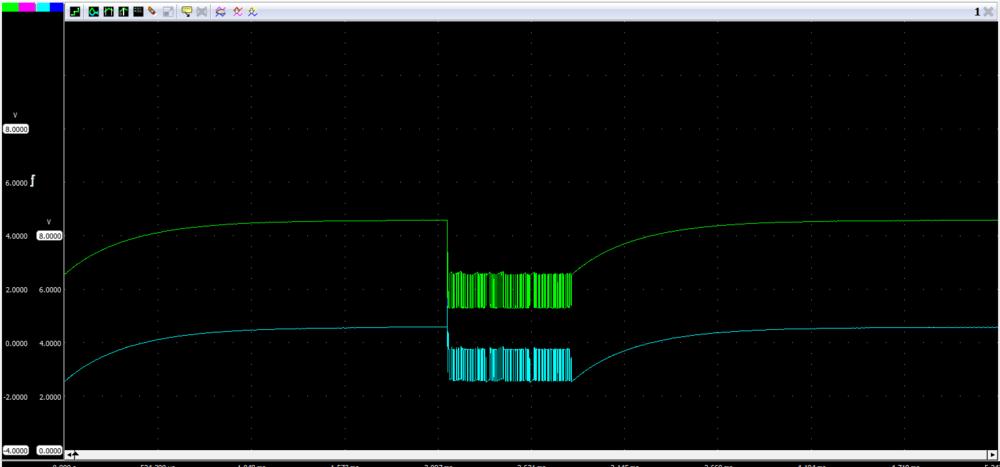 Het Hi-speed Can-bus signaal gemeten op de EOBD brakeoutbox