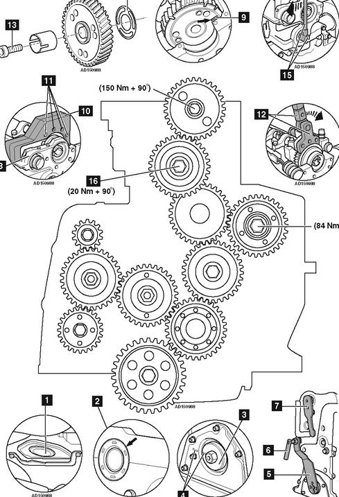 De distributietiming van de AXD motor vereist speciaal gereedschap. Dit is een tandwiel aangedreven motor waarbij de afstelling nauwkeurig uitgevoerd dient te worden.