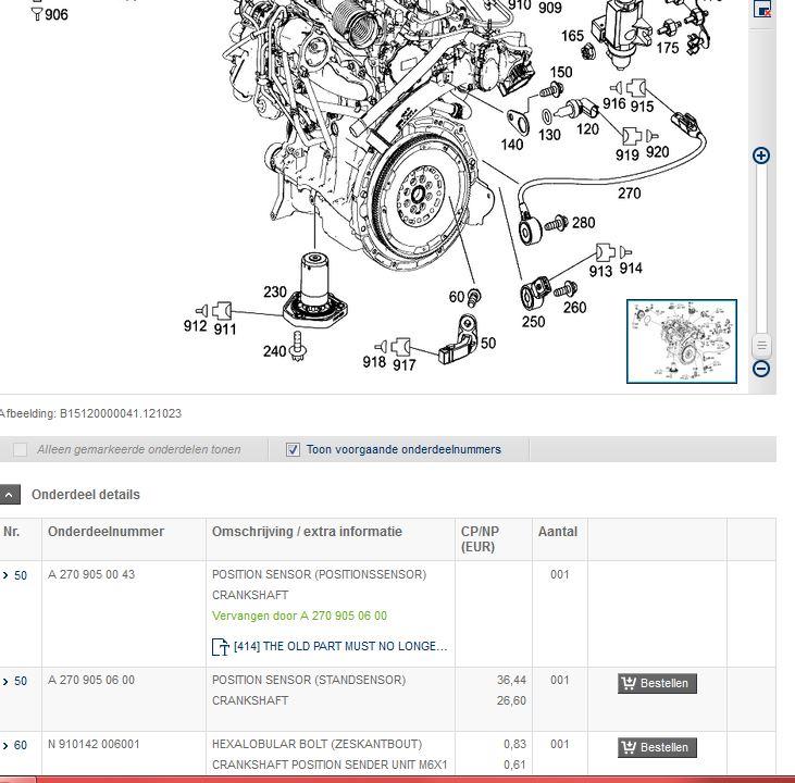 Mercedes Benz B Klasse Verpest Het Rijplezier Autobedrijf Wout