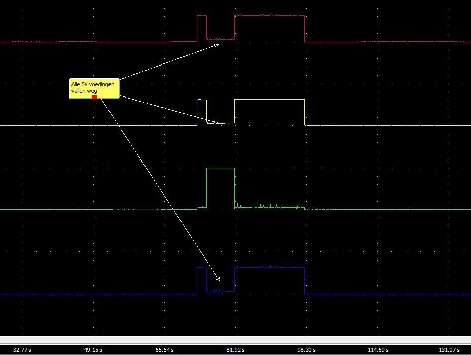 Ook op de andere 5V uitgang van de motor-ecu valt spanning weg