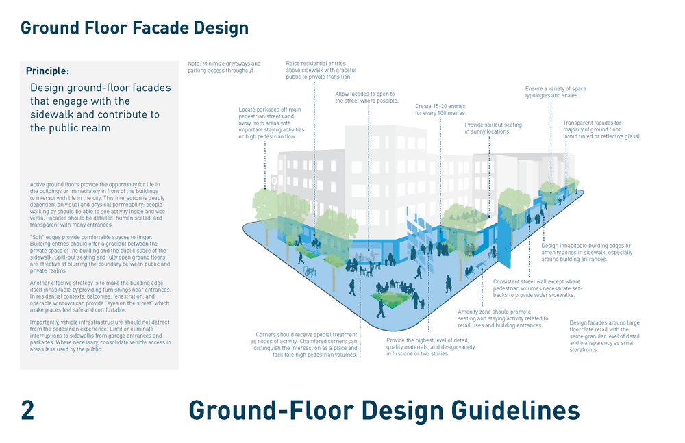 20170426_NEFC Urban Design Guidelines_Page_2.png