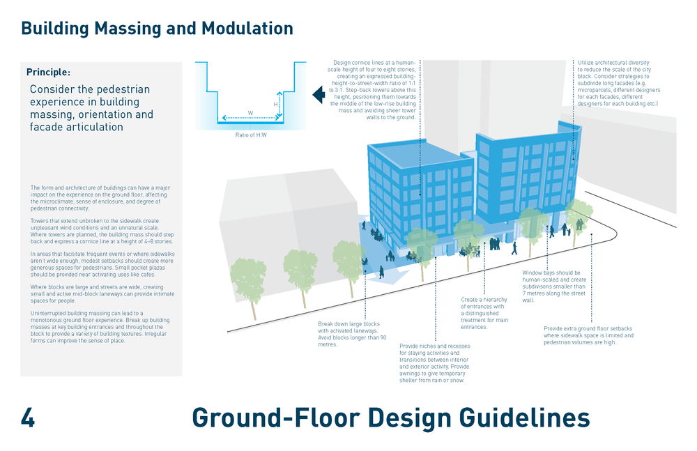 20170426_NEFC Urban Design Guidelines_Page_4.png