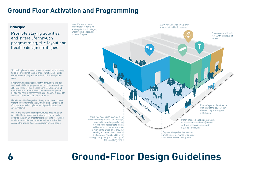 20170426_NEFC Urban Design Guidelines_Page_6.png