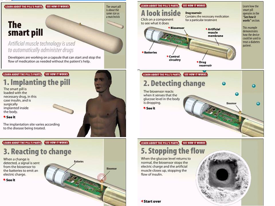 Exhibit 8.9   The Smart Pill Demonstration,  http://www.sun-sentinel.com  (2003)