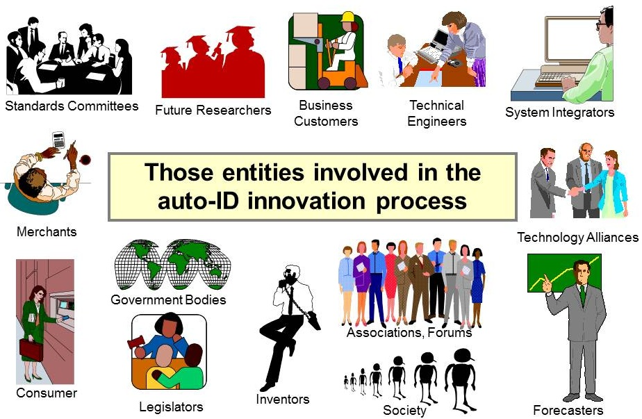 Exhibit 9.1 Stakeholders in the Auto-ID Innovation Process