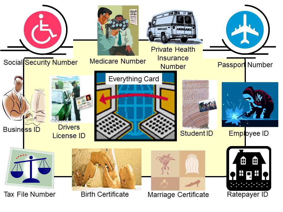 Exhibit 9.2 Government Applications United by Integrated Auto-ID Solutions