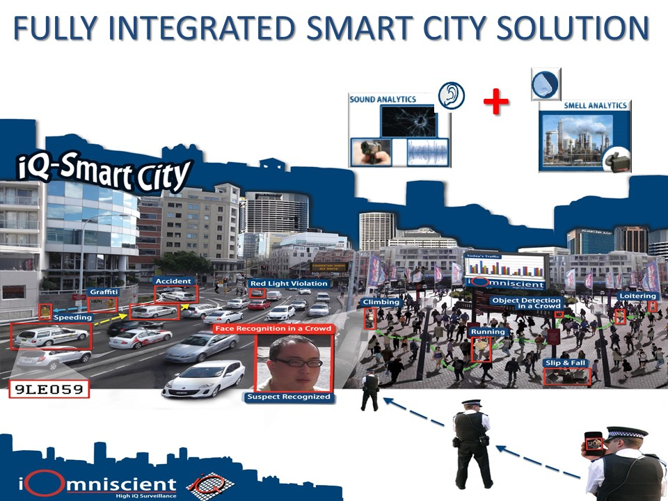 FULLY INTEGRATED SMART CITY SOLUTION.jpg