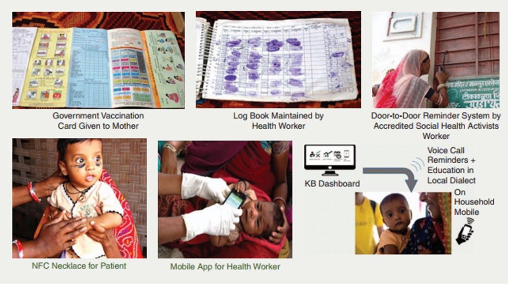Figure 2. The device created by Khushi Baby, Inc. (United States) enables health workers in India to interface with infant medical data through an NFC-tag-enabled digital necklace. (Images courtesy of Khushi Baby, Inc.)
