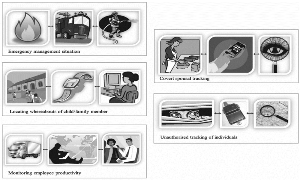 Figure 16. Discussion paper storyboards