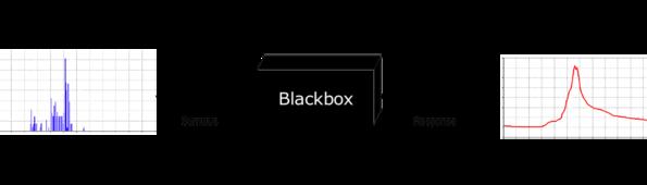 Blackbox3D.png