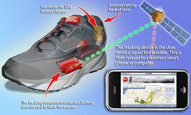 Source: http://www.dailymail.co.uk/health/article-2218582/Shoes-built-GPS-track-Alzheimers-patients-sale-UK.html