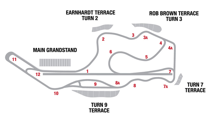 Sonoma Raceway - Our track map for Round #5 located in beautiful wine country!