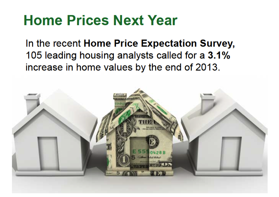Home Prices Next Year