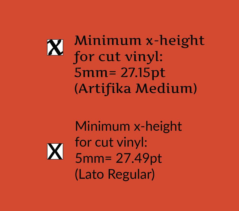 x-height testing