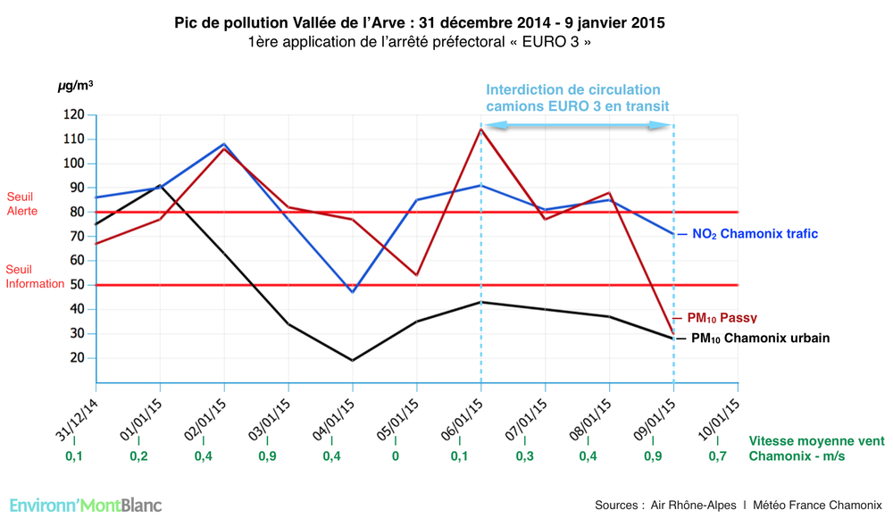 Pic janvier 2015.png